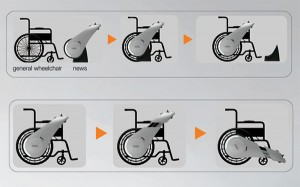 news wheelchair